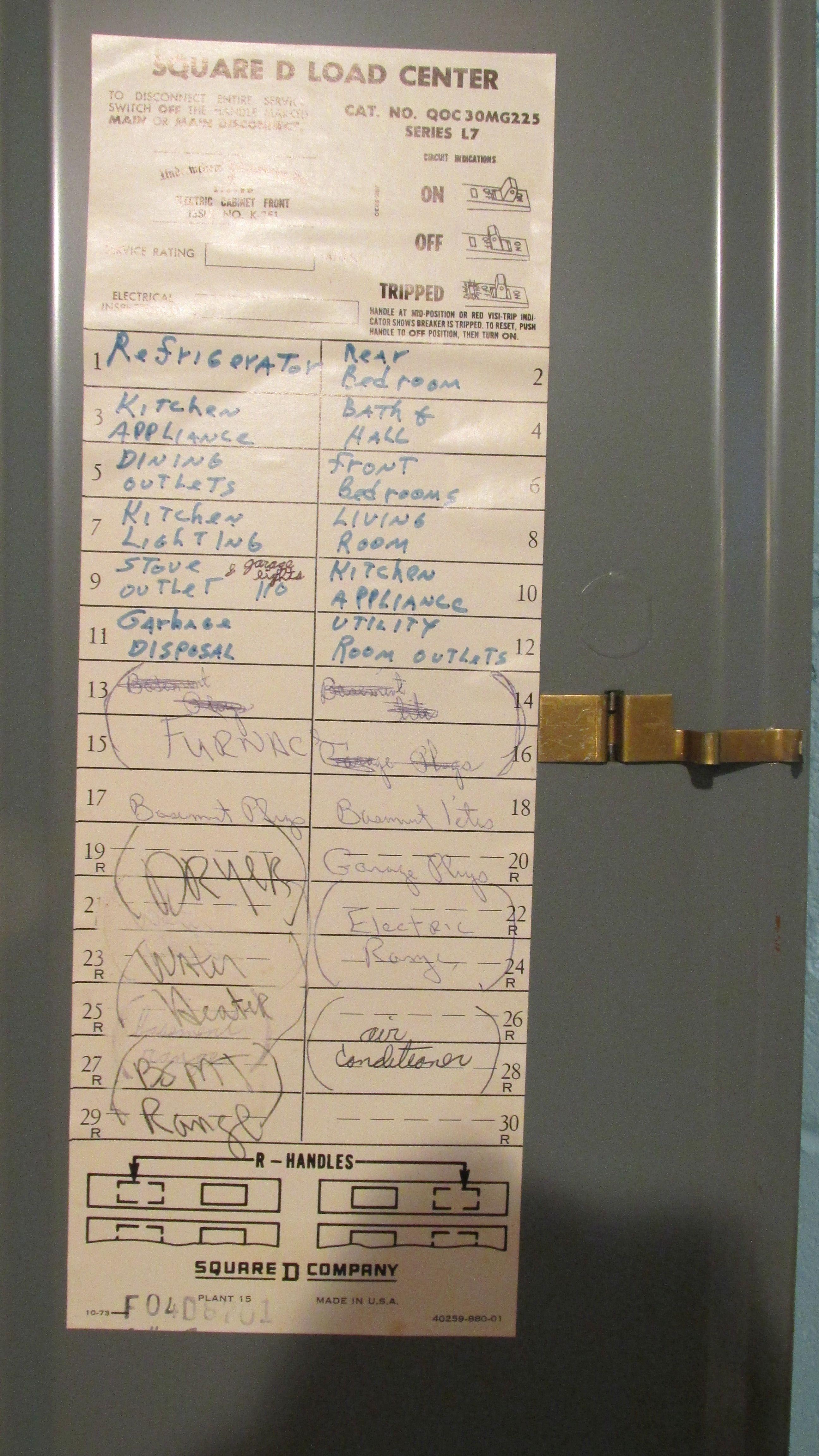 Description of circuit breakers